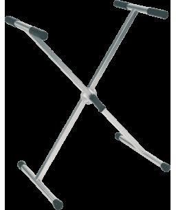 RTX RX20-T