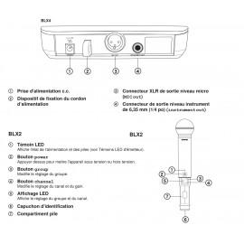 SHURE BLX24E B58 M17 SYSTEME UHF VOIX