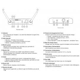 SHURE GLXD24E/B58 SYSTEME COMPLET